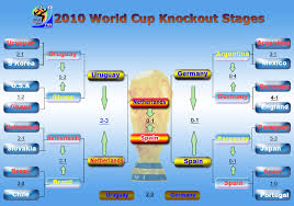 2010 World Cup Knockout Stages Peoples Daily Online