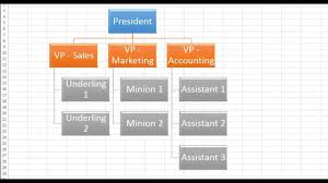 Organization Chart In Word Format Create And Format Smartart Hierarchy Chart Microsoft Office 2013