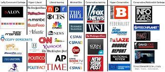 News Media Bias Chart Fight Fake News Be Aware Of Media Bias Album On Imgur