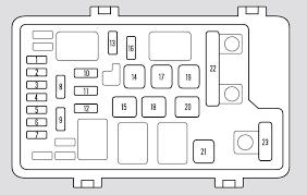 2006 honda odyssey fuse box diagram search for wiring diagrams \u2022 2005 Honda Odyssey Fuse Diagram 2006 honda odyssey fuse box diagram awesome honda odyssey 2008 2010 rh amandangohoreavey com 2001 honda odyssey fuse diagram 2002 honda odyssey fuse diagram