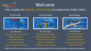 Fail Safe Design Aircraft Structure Aircraft Structures Part One Youtube