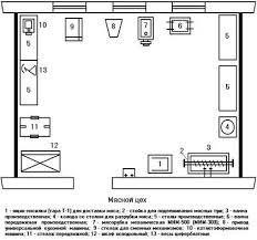 Устройство и оборудование мясного цеха ru Мясн цех