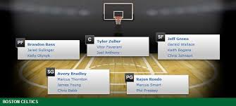 Celtics Depth Chart Boston Celtics Depth Chart 2014 15 Nba Season Nba 2014
