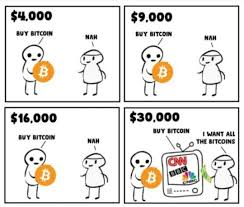 Bitcoin is much more mainstream now than it was a few years ago. Now They Want Some Btc Bitcoin