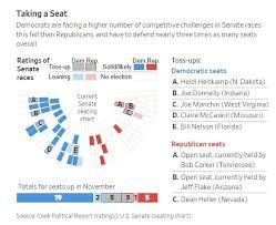 Senate Seating Chart Senate Battle In One Picture