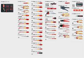 electrical tools and equipment with name. electrical tools and equipment with name l