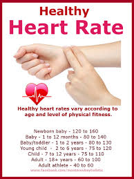 Normal Human Pulse Rate Chart What Is A Healthy Heart Rate Monterey Bay Holistic Alliance
