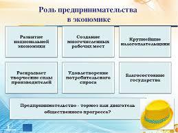 Реферат роль малого бизнеса в экономике страны > найдено в каталоге Реферат роль малого бизнеса в экономике страны