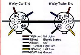 towbar plug wiring diagram towbar image wiring diagram wiring diagram for large 7 pin trailer plug wiring diagram and on towbar plug wiring diagram