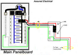 ac disconnect wiring simple wiring diagram ac disconnect wiring