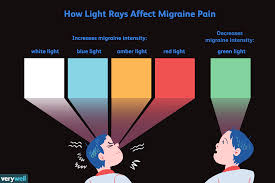 Light Sensitivity Migraine Causes Light A Therapy And Trigger For Migraines