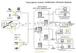 schematic diagram of rice cooker electronic schematic diagram of gps software gps schematic diagram