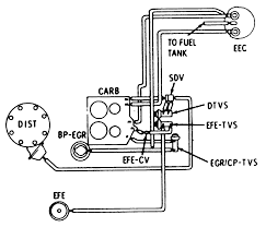 house 307 oldsmobile engine diagram just another wiring diagram blog • repair guides vacuum diagrams vacuum diagrams autozone com rh autozone com oldsmobile 307 v8 engine 307