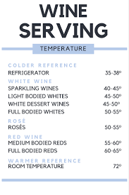 Wine Serving Temperature Chart Wine Serving 101 Temperature Vineyard Brands