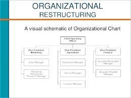 Sample Organizational Chart In Excel Tsurukame Co