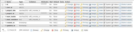 Stack Mysql Shows All - Database Administrators Exchange Table Rows auto-increment 0 Id Is In
