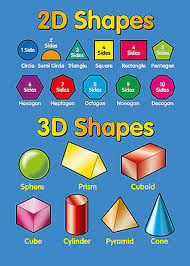 Shapes Chart For Nursery Wow 10x Childrens Kids Educational Learning Posters Chart A4