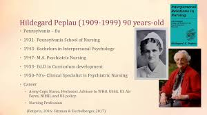 Hildegard Peplau and her Theory of Interpersonl relations in Nusing -  YouTube