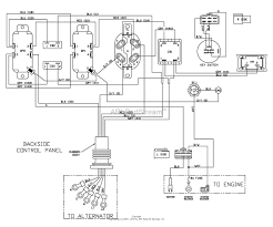 14 hp briggs and stratton wiring diagram introduction to 14.5 briggs and stratton engine wiring diagram 14 hp briggs and stratton wiring diagram images gallery
