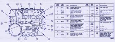 2009 ford focus fuse box layout 2009 ford focus fuse box diagram 2009 ford focus se fuse box at Ford Focus Fuse Box 2009