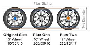 Car Tyre Chart Car Tyre Conversion Chart Tyre Conversion Size Chart