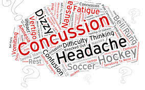 Image result for concussion images clip art
