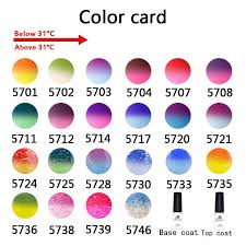 Aliexpress.com : Buy Saviland Mood changing UV Gel Chameleon Temperature Change  Color Varnish Soak