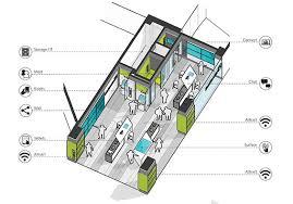 Retail Banking Branch Design Showcase Spring 2016