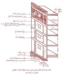 تحميل كتاب البناء بالحوائط الحاملة - Building using bearing wall construction system مباشر Images?q=tbn:ANd9GcT_05MVK40PZM0iGlhMkLBM5-FGcqzw9PBaX53PiKFDaZ6N_Zy12Q&s