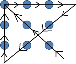 And then draw new line from d to b. Connecting 9 Dots With 4 Line Puzzle Puzzle Fry