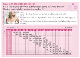 Female Cup Size Chart Dress Womens Clothing Perfect Bra Size