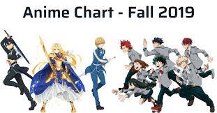 Anime Chart Fall 2019 Anime Chart And Guide Creatinity World