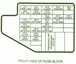 2005 Chevy Malibu Fuse Diagram 18 2000 cavalier fuse box diagram practical cavalier fuse box diagram chevy front view circuit wiring