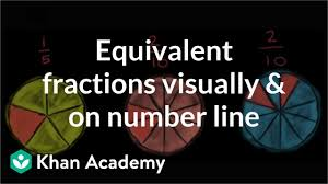Math Line Designs From Around The World 4 6 Equivalent Fraction Visually Video Khan Academy