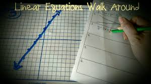 linear equations walk around activity math in the middle