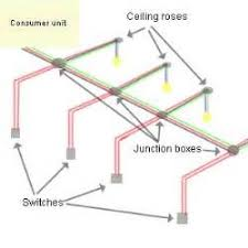 electrical junction box wiring diagram electrical wiring diagram for junction box to light wiring on electrical junction box wiring diagram