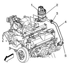 similiar chevy equinox parts diagram keywords 2005 chevy equinox parts diagram also 2008 chevy equinox parts diagram