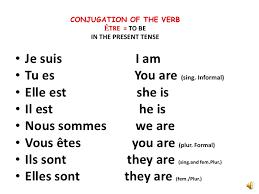 French Conjugation Linguaworld In