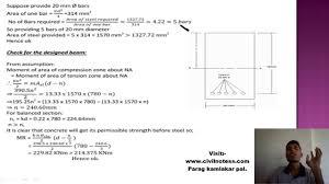 Working Stress Method Of Rcc Design Design Of Reinforced Concrete Beam By Working Stress Method By Parag Pal