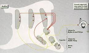 fender� forums \u2022 view topic anyone using memphis wiring Strat Three Way Switch Diagram 3 way switch wiring and found this image strat 3 way switch wiring