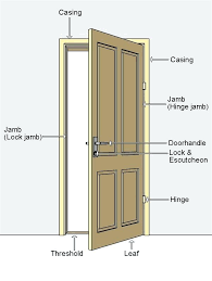 exterior door jamb detail. Wood Door Jamb Image Result For Leaf Frame Exterior Kit . Detail