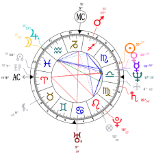 Astrology And Natal Chart Of Tom Petty Born On 1950 10 20