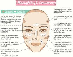 how to put on professional makeup makeup ideas makeup like a professional how highligthing face chart