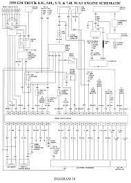 32 best truck ideas images on pinterest ideas, truck and cars 2003 chevy silverado wiring diagram at Free Chevy Truck Wiring Diagram