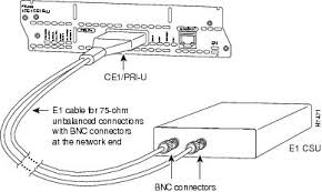 cat5 twisted pair wiring diagram images cat5e belden also cat 5 isdn wiring diagram diagrams and schematics