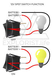 On Off Switch And Schematic Wiring Diagram Single Switch Wiring Diagram