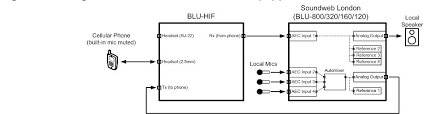 blu hif telephone headset interface figure 3 wiring diagram blu hif headset jacks