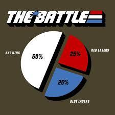 The Battle Pie Chart The Battle Gi Joe Funny Memes Pie Charts