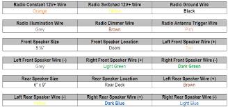 97 jetta engine wiring diagram car wiring diagram download 97 Ford Explorer Stereo Wiring Diagram 97 vw jetta radio wiring diagram vw jetta radio wiring diagram 97 jetta engine wiring diagram miata wiring diagram wiring diagrams mx5 radio wiring diagram 1997 ford explorer stereo wiring diagram