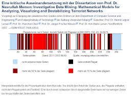 Их нравы Липовые диссертации в Германии  Каждой странице в диссертации присваивается свой цвет черный если на странице обнаружены следы плагиата но менее 50% объема текста коричневый более